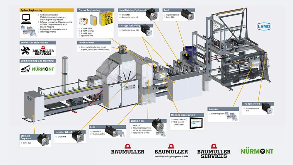 1_System_Engineering_Foil Bag Machine_EN