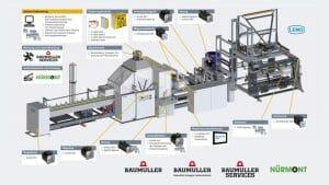 1_System_Engineering_Folienbeutelmaschine