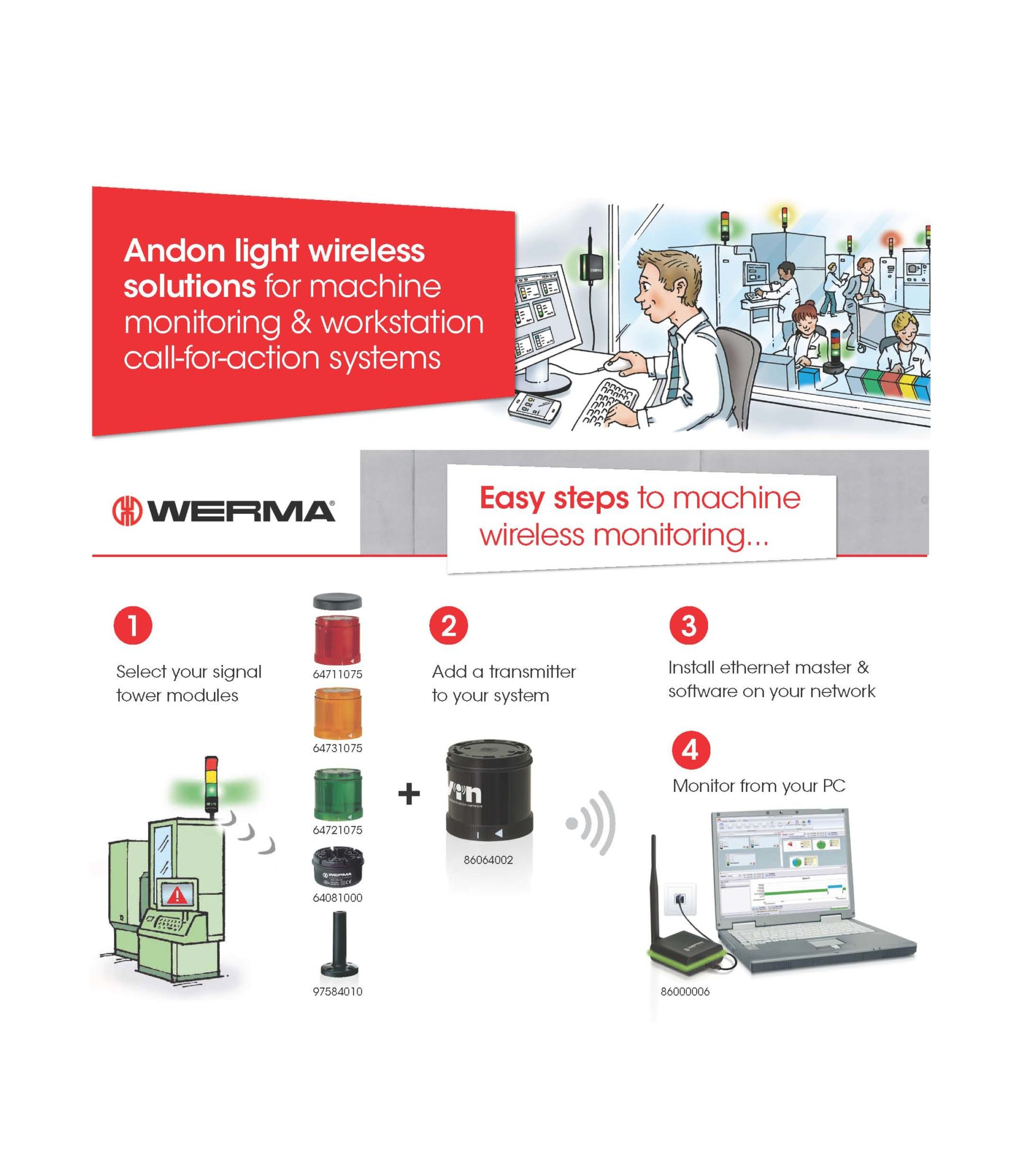 WERMA shows the simple steps to installing their machine wireless monitoring system SmartMONITOR